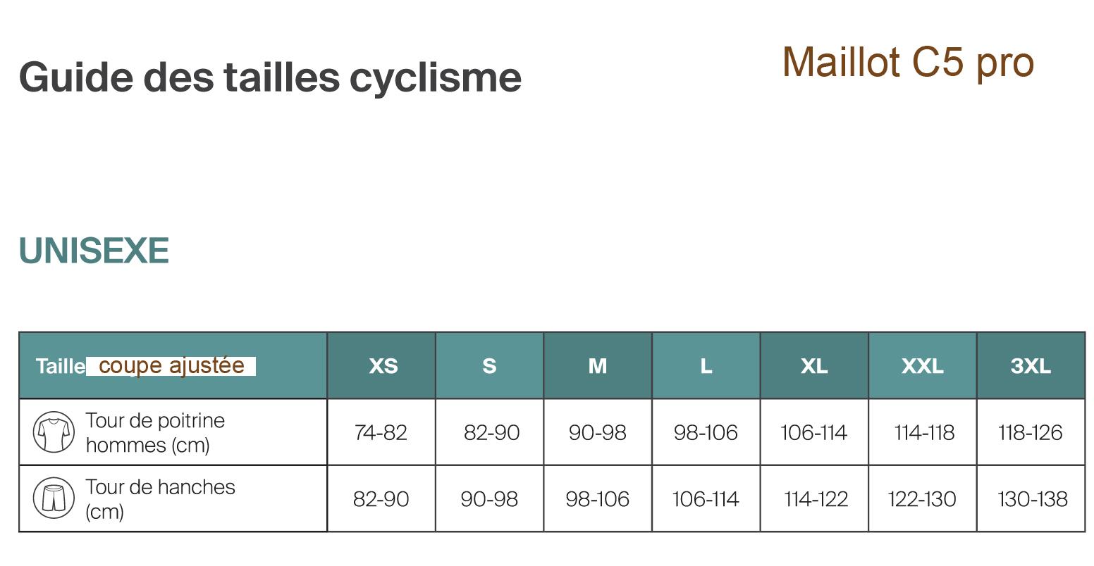 Guide des tailles maillot cyclisme c5 pro